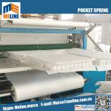 Ressort personnalisé de poche de compactage d'OEM pour le ressort de sofa du fournisseur de la Chine