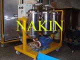 Macchina di pulizia dell'olio di coalescenza & di separazione di Nakin Tj
