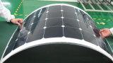 для пользы автомобиля для панели солнечных батарей 150watt пользы шлюпок гибкой