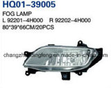 안개 램프 회의는 Hyundai Starex 2008년을 적합하다. 최상 중국! 직접 공장!