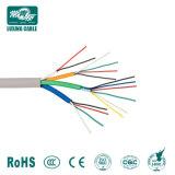 PVCによって絶縁される適用範囲が広い制御ケーブル