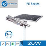 Luces de calle solares del sensor de movimiento del producto con el panel solar