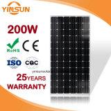 el panel solar 200W para el anuncio publicitario, y aplicaciones públicas