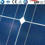 Vidro do painel solar com baixo ferro e Transmittance elevado