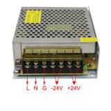 24V-100W alimentazione elettrica dell'interno di tensione costante LED con Ce RoHS