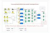 Platte-Typ magnetisches Trennzeichen-nasse Methode für Kaolin, Feldspat, können Sie irgendeinem Typen magnetisches Trennzeichen von uns erhalten