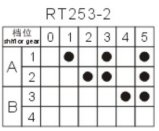 نيلون [روتري سويتش] مع 6 موقع ([رت253-2])