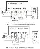 Zender-OTO PT100 van OTO PT100 van de niet-isolatie aan 4-20mA/0-5V Convertor