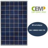 高い発電の出力が付いているEfficiiency国際的レベルの265W Polycrystyallineの太陽モジュール