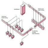 電源のための防水バス・バーの鋳造物の樹脂のバス・バー