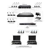 Sistemas de interpretação simultânea sem fio Tp-Wireless/sistema de conferência