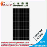 36Vの320W多太陽エネルギーのパネルの肯定的な許容、(2017年)