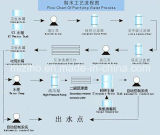MzhRO水処理機械5m3/Day