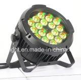 La PARITÀ impermeabile esterna della fase esterna dell'indicatore luminoso di PARITÀ di alto potere IP65 LED può l'illuminazione