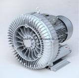 Industrielles Luft-Gebläse - Hersteller