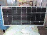 Comitato solare mono 100W per l'indicatore luminoso di via solare sul caravan