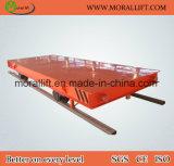 Chariot de transfert de rampe d'alimentation de batterie