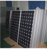 PV constituídos painéis solares (RS-SP009)