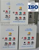 トロリータイプ高い炉のガスの老化の熱処理
