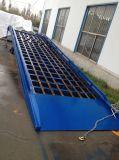 油圧容器のローディング; 移動式容器の導板