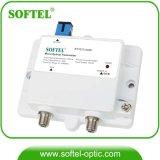 FTTH Council 1550nm Piscina Mini Transmissor de fibra óptica de 10MW