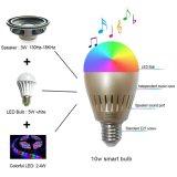Bombilla Bluetooth LED inteligente altavoz de la música