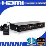 HDMI zum RGB+Spdif Konverter