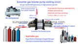 Suncenter 100 фунтов -10000 фунтов CO2 жидкости высокого давления насоса