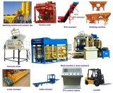 Hongfa Block-Maschine für Verkauf