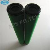 Het Element van de Filter van de Olie van de Pijp van de Vervanging van Zander (3075Y) met Super Kwaliteit