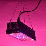 De resfriamento por ventilador BLE 400W luz crescer LED