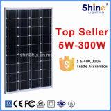 Comitato solare monocristallino caldo di vendita 100W con alta efficienza