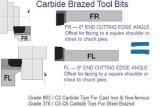 (ANSI--FR/FL) outil à pointe carbure avec toutes les tailles
