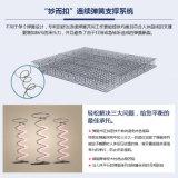 2017년 침실 가구 - 상한 편리한 봄 침대 매트리스