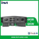 Invt Imars BG Rasterfeld-Gebundener Solardreiphaseninverter der Serien-4kw/5kw/6kw