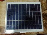 poly panneau solaire 10W pour le système 12V