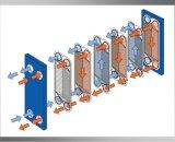 공기 냉각 스테인리스 놋쇠로 만들어진 격판덮개 열교환기 에어 컨디셔너