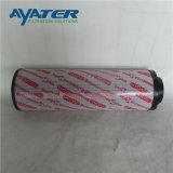2600R005BN4hc Industrial de Substituição do Elemento do Filtro