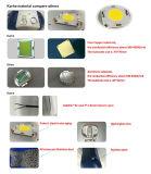 8 anos de garantia à prova de IP67 60W-250W Luz Rua Solar de LED