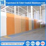 建築材料のための0.036-3mm PVDFのアルミニウムパネル