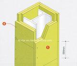 Панель силиката кальция пожара Rated--Дактировка & демфер