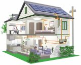 Annuncio pubblicitario Griglia-Legato/centrale elettrica domestica del comitato solare