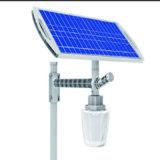 Super brillante luz de LED solar 8W