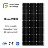 200W impermeabilizzano il modulo fotovoltaico del sistema solare per la casa