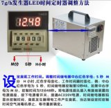 Очиститель воздуха озона стерилизатора формальдегида (SY-G008-I)