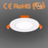 AC220-240V входной цепи сменные светодиодные лампы панели