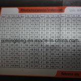 O tubo do lado de Crimpagem Manual da mangueira hidráulica da máquina de Crimpagem Manual