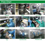 Tacto 1024*600 de Mipi LCD visualización Mipi Dsi del LCD de 7 pulgadas