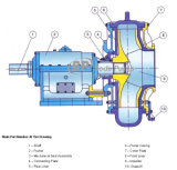 Shield e Pipe Jacking Slurry Pump