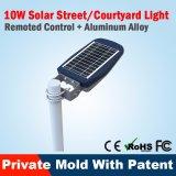 홈 매일 사용을%s 새로운 혁신적인 태양 제품 정원 빛